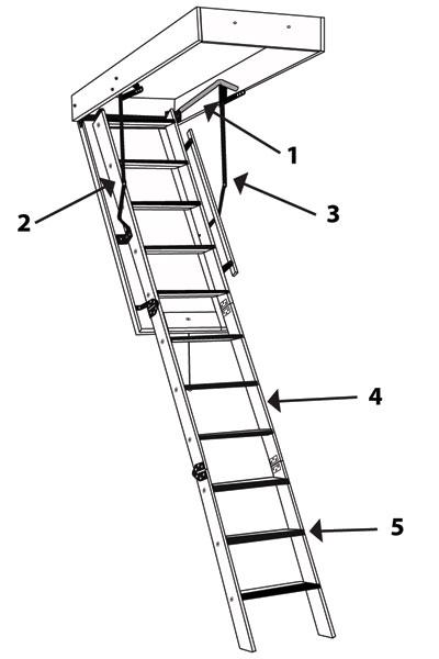 Attic Ladder Replacement Parts Joy Studio Design Gallery